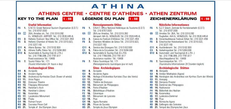Athény - mapa města vysvětlivky
